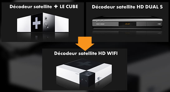 canal canalsat la demande changement de d codeurs. Black Bedroom Furniture Sets. Home Design Ideas
