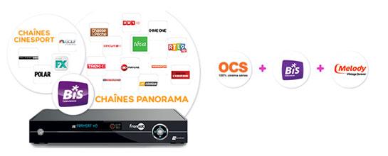 Actualit s fransat - Tv satellite gratuit ...